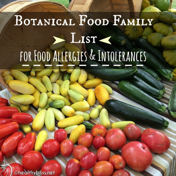 List of Botanical Food Families for Cross-Reactivity